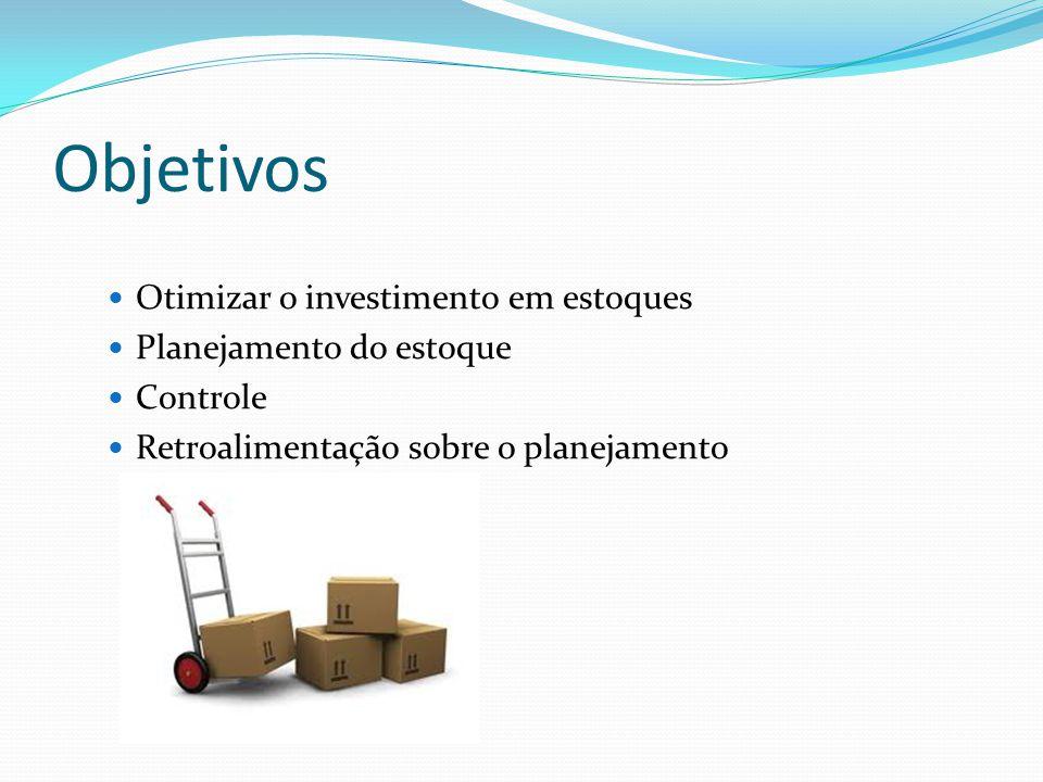 Objetivos Otimizar o investimento em estoques Planejamento do estoque Controle Retroalimentação sobre o planejamento