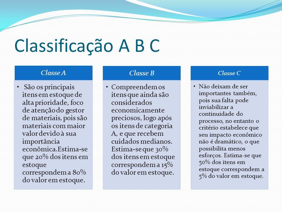 Classificação A B C Classe A São os principais itens em estoque de alta prioridade, foco de atenção do gestor de materiais, pois são materiais com mai