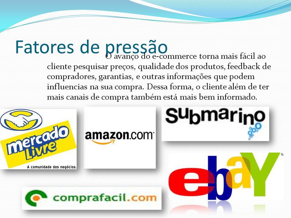 Fatores de pressão O avanço do e-commerce torna mais fácil ao cliente pesquisar preços, qualidade dos produtos, feedback de compradores, garantias, e