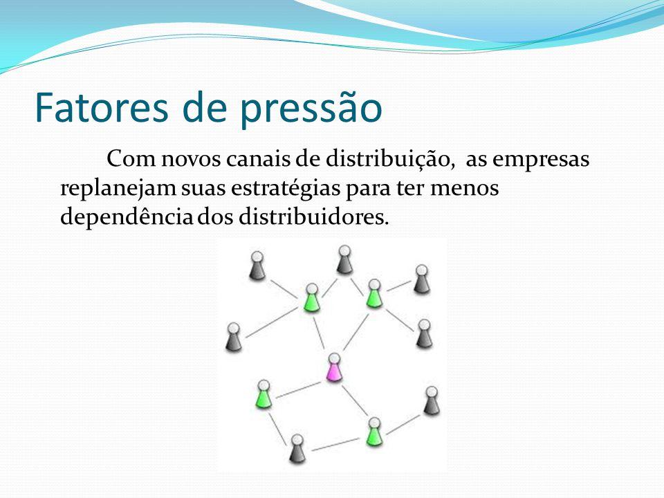 Fatores de pressão Com novos canais de distribuição, as empresas replanejam suas estratégias para ter menos dependência dos distribuidores.
