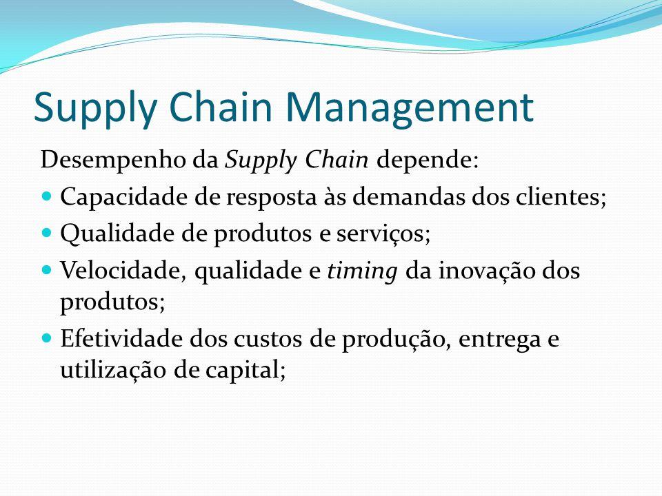 Supply Chain Management Desempenho da Supply Chain depende: Capacidade de resposta às demandas dos clientes; Qualidade de produtos e serviços; Velocidade, qualidade e timing da inovação dos produtos; Efetividade dos custos de produção, entrega e utilização de capital;