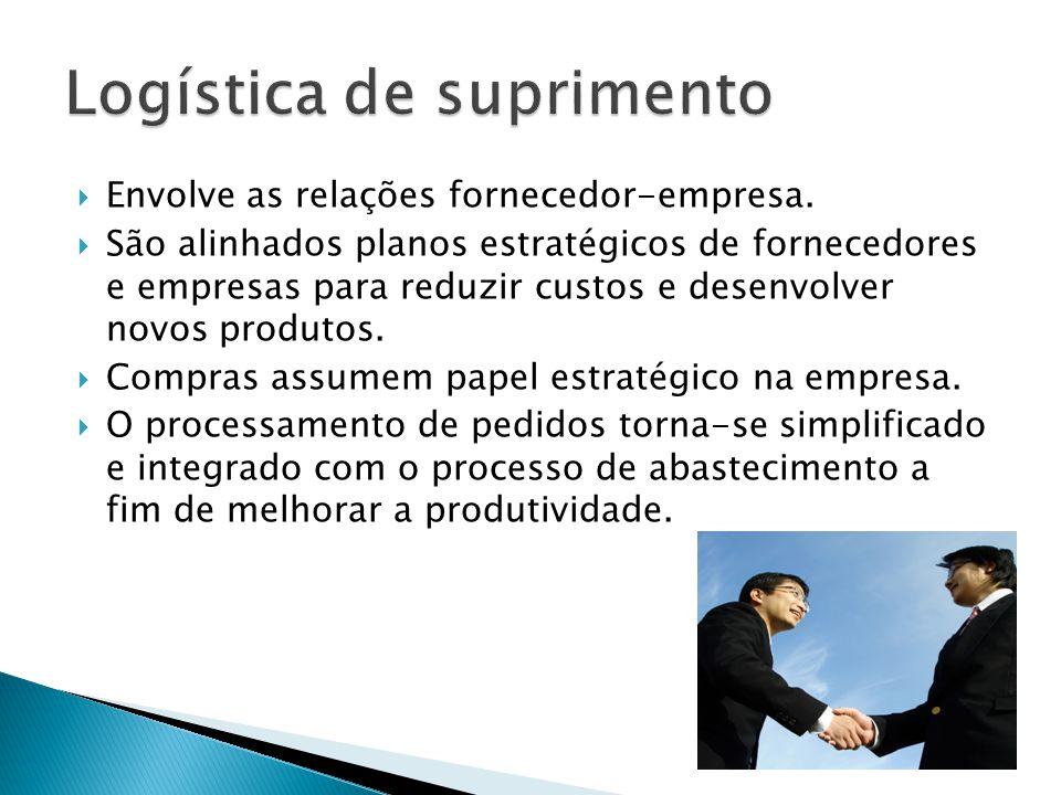 Envolve as relações fornecedor-empresa. São alinhados planos estratégicos de fornecedores e empresas para reduzir custos e desenvolver novos produtos.