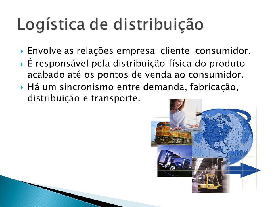 Envolve as relações empresa-cliente-consumidor. É responsável pela distribuição física do produto acabado até os pontos de venda ao consumidor. Há um