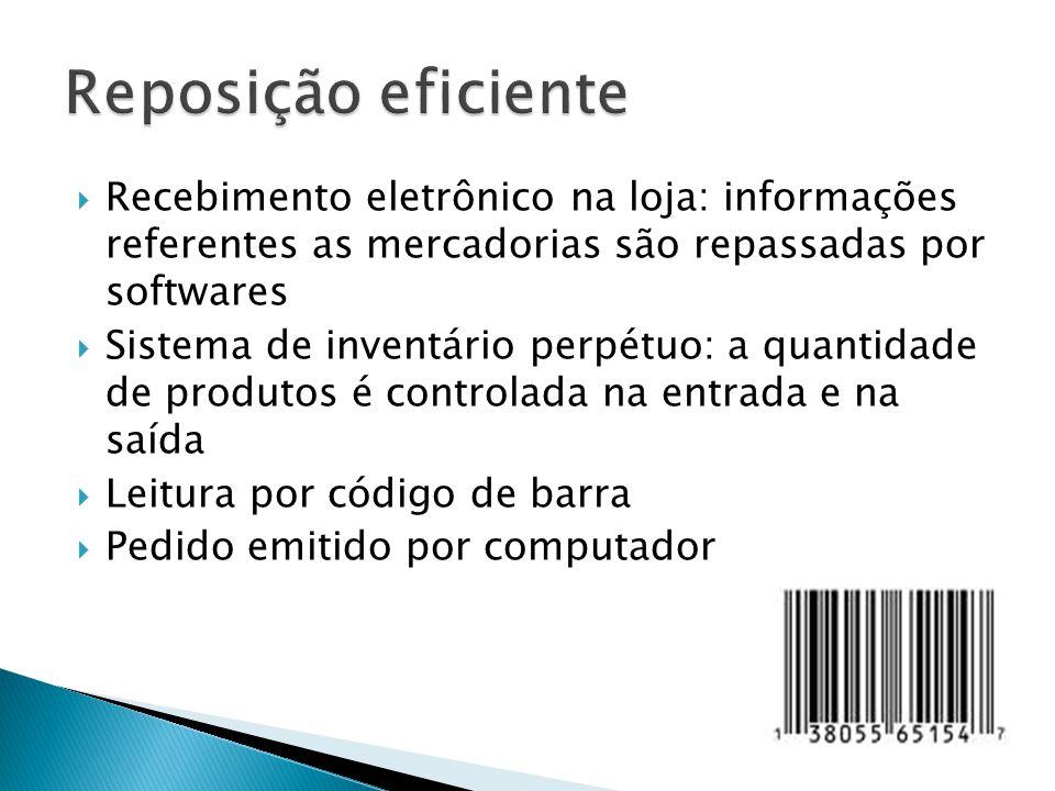 Recebimento eletrônico na loja: informações referentes as mercadorias são repassadas por softwares Sistema de inventário perpétuo: a quantidade de produtos é controlada na entrada e na saída Leitura por código de barra Pedido emitido por computador