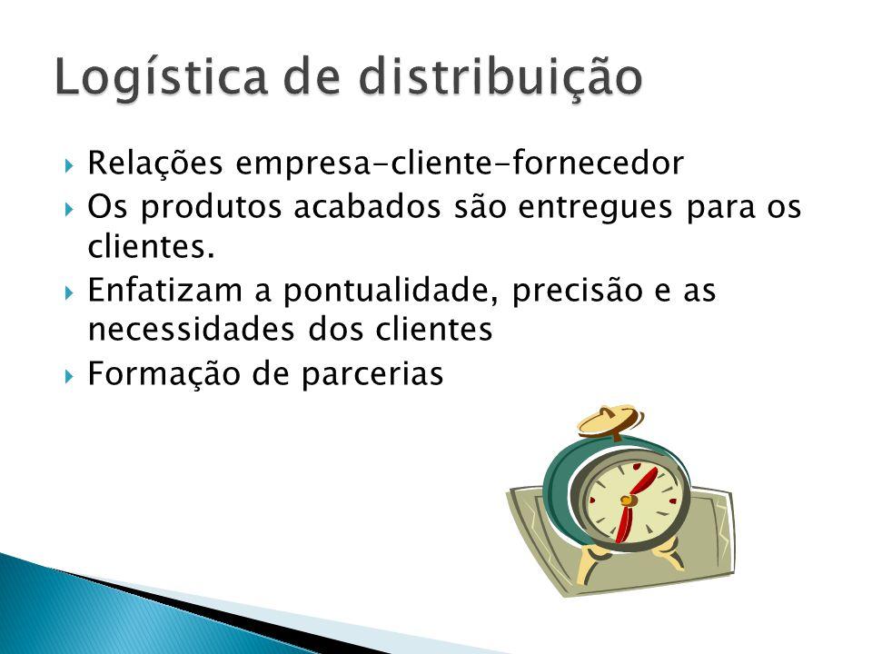 Relações empresa-cliente-fornecedor Os produtos acabados são entregues para os clientes. Enfatizam a pontualidade, precisão e as necessidades dos clie