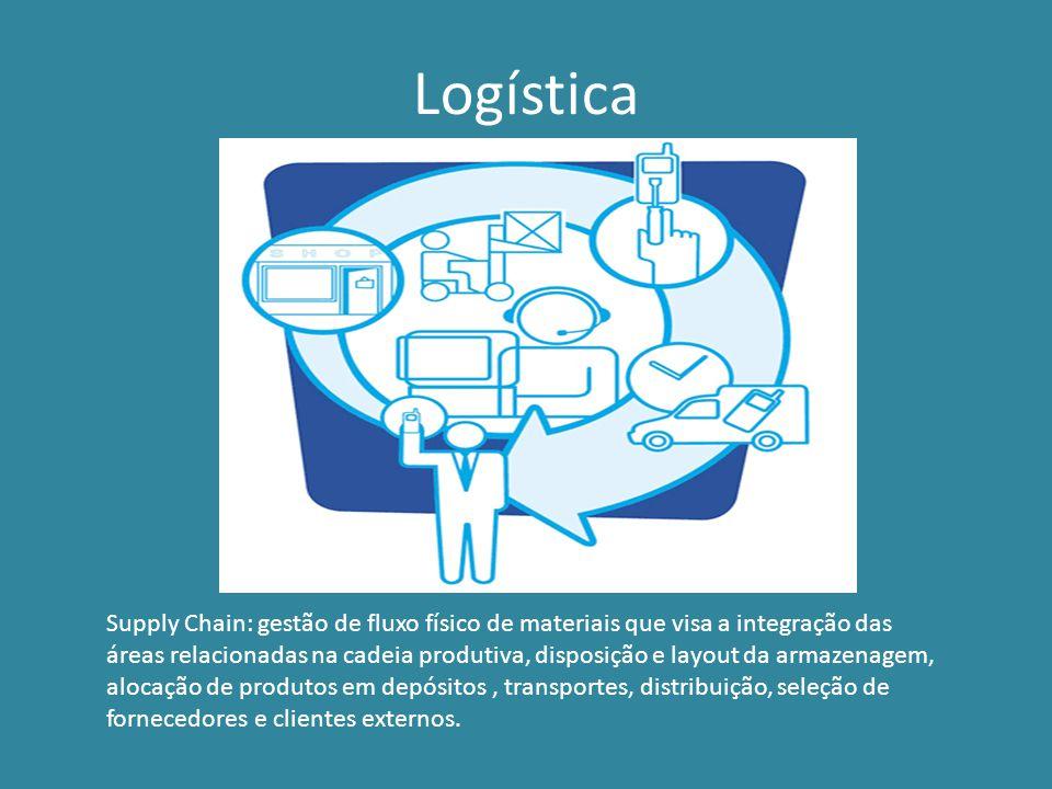 Transportes: é uma das atividades essenciais para o cumprimento da função logística uma vez que seus custos implicam diretamente nos custos da logística.