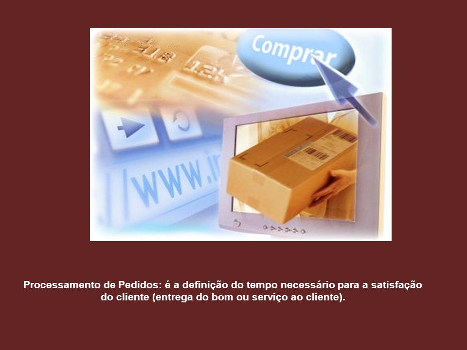 Processos: Conjunto de atividades com o fim de atender a demanda dos clientes