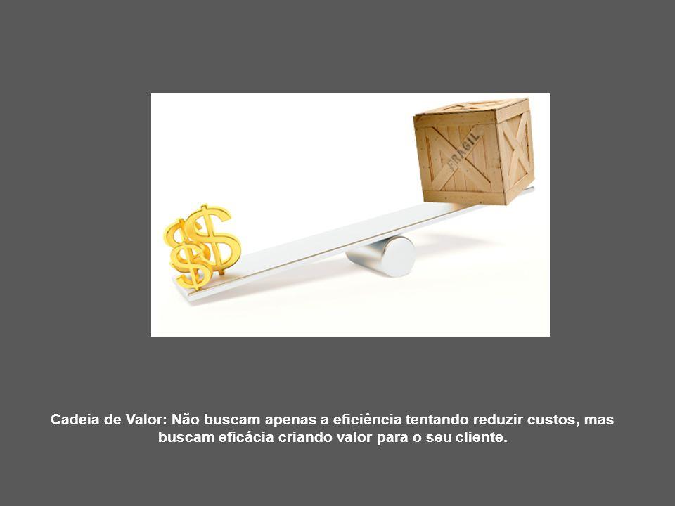 Cadeia de Valor: Não buscam apenas a eficiência tentando reduzir custos, mas buscam eficácia criando valor para o seu cliente.