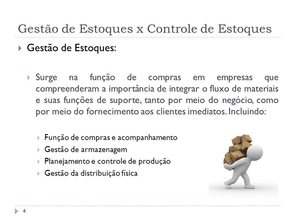 Gestão de Estoques x Controle de Estoques Gestão de Estoques: Surge na função de compras em empresas que compreenderam a importância de integrar o fluxo de materiais e suas funções de suporte, tanto por meio do negócio, como por meio do fornecimento aos clientes imediatos.