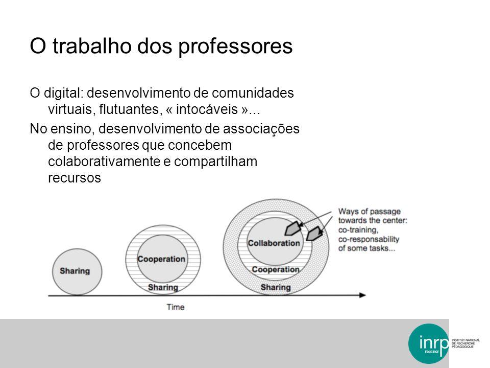 O trabalho dos professores O digital: desenvolvimento de comunidades virtuais, flutuantes, « intocáveis »... No ensino, desenvolvimento de associações