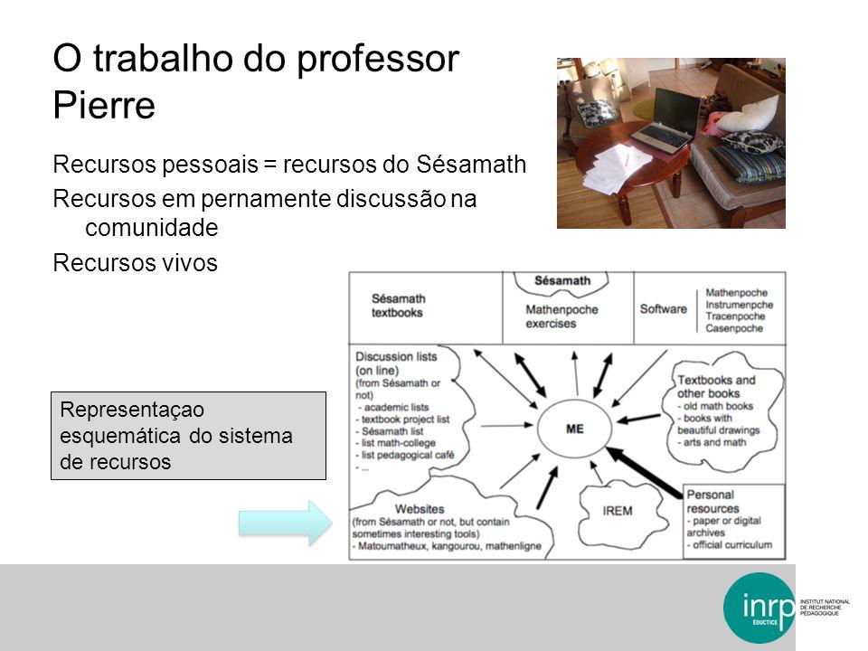 O trabalho do professor Pierre Recursos pessoais = recursos do Sésamath Recursos em pernamente discussão na comunidade Recursos vivos Representaçao es