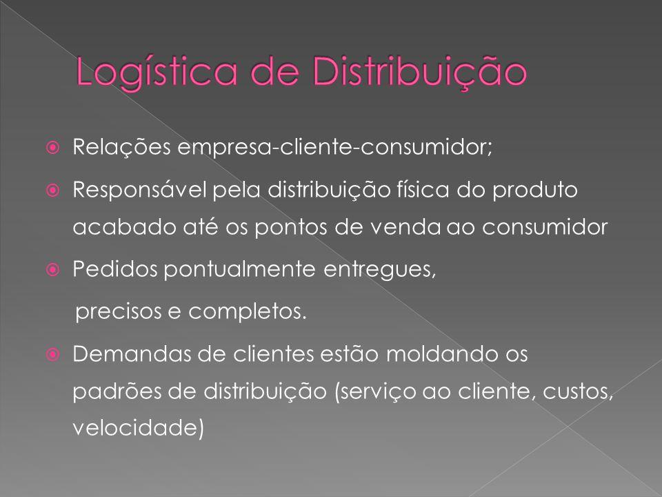 Relações empresa-cliente-consumidor; Responsável pela distribuição física do produto acabado até os pontos de venda ao consumidor Pedidos pontualmente