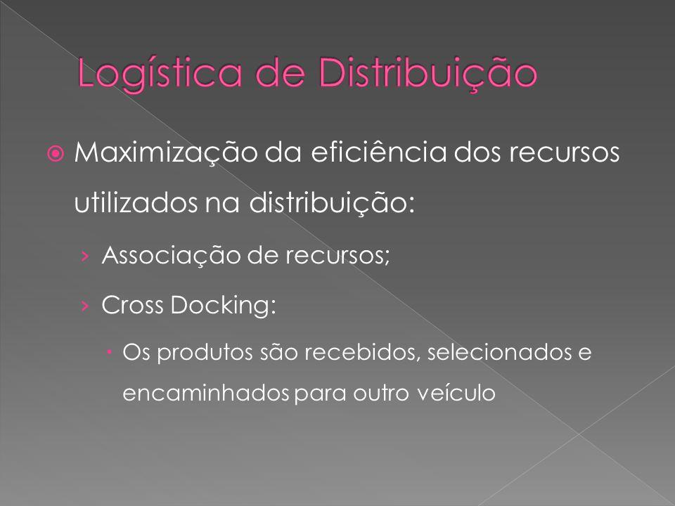 Maximização da eficiência dos recursos utilizados na distribuição: Associação de recursos; Cross Docking: Os produtos são recebidos, selecionados e en