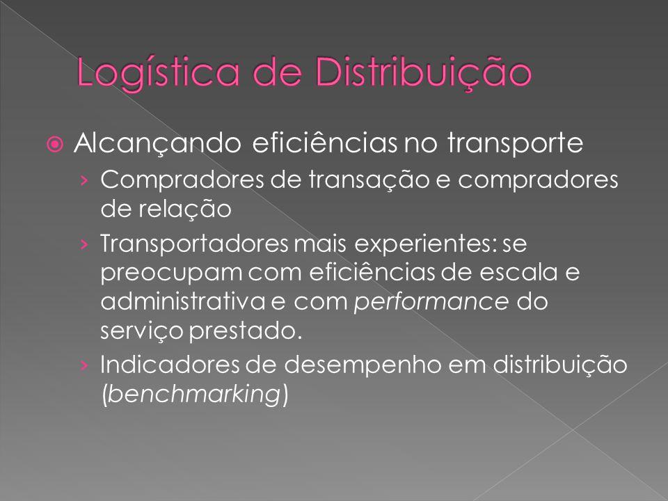 Alcançando eficiências no transporte Compradores de transação e compradores de relação Transportadores mais experientes: se preocupam com eficiências