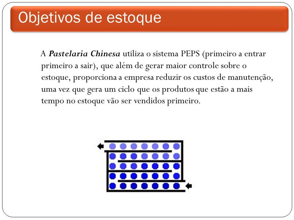Objetivos de estoque A Pastelaria Chinesa utiliza o sistema PEPS (primeiro a entrar primeiro a sair), que além de gerar maior controle sobre o estoque