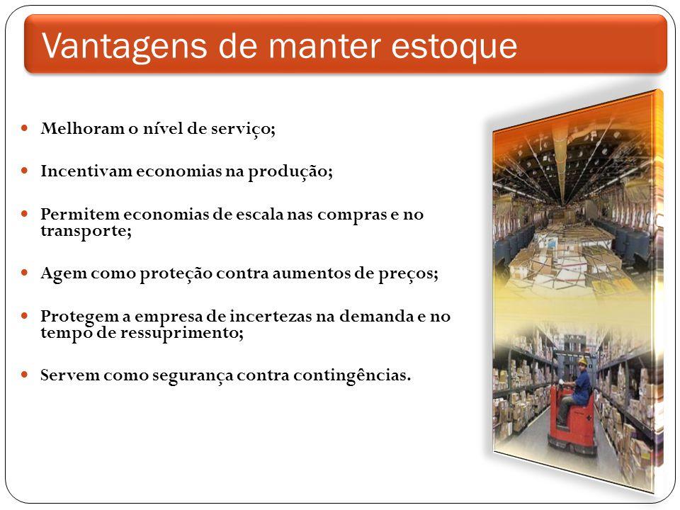 Vantagens de manter estoque Melhoram o nível de serviço; Incentivam economias na produção; Permitem economias de escala nas compras e no transporte; A