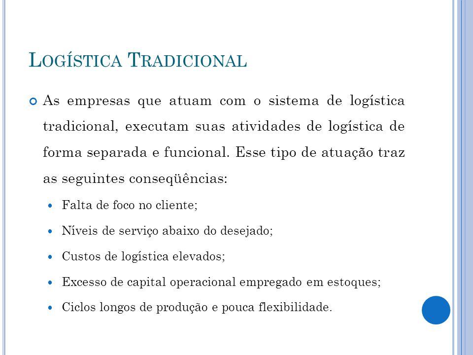 L OGÍSTICA T RADICIONAL As empresas que atuam com o sistema de logística tradicional, executam suas atividades de logística de forma separada e funcio