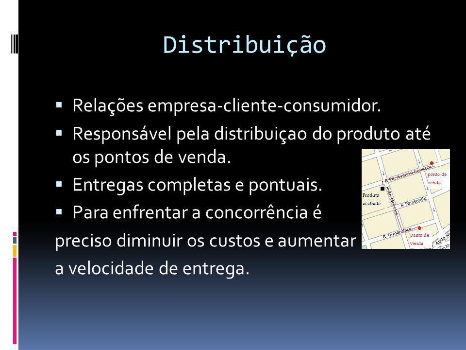 Distribuição Relações empresa-cliente-consumidor. Responsável pela distribuiçao do produto até os pontos de venda. Entregas completas e pontuais. Para