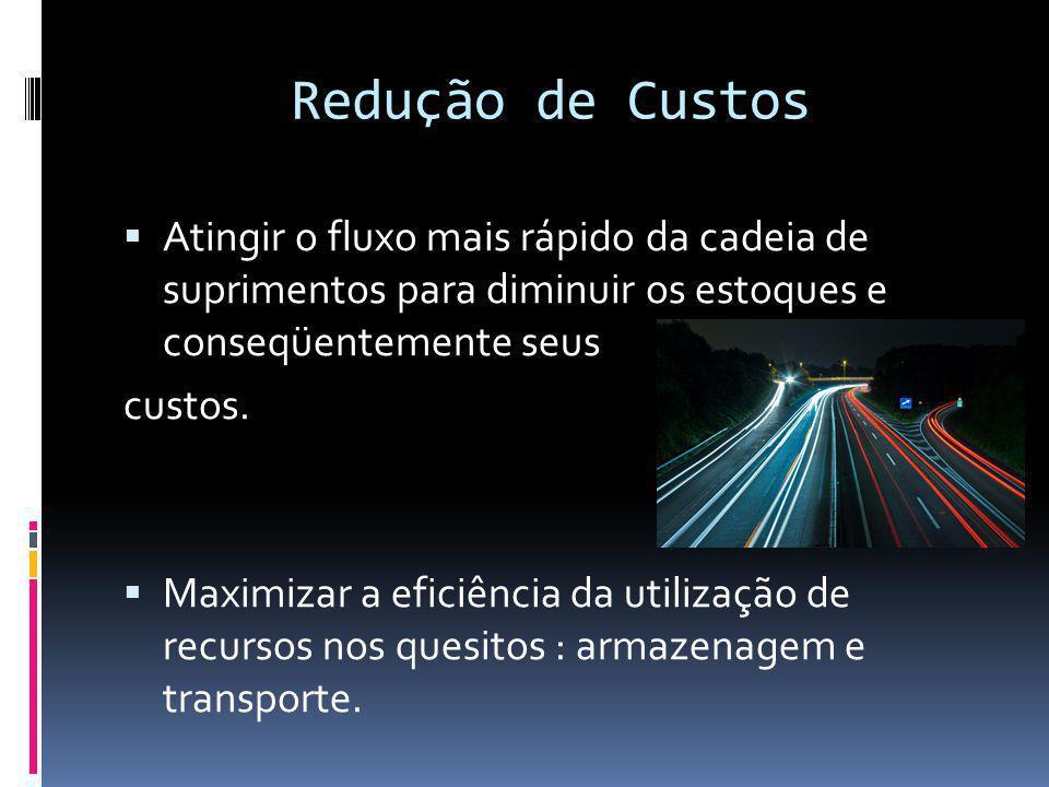 Redução de Custos Atingir o fluxo mais rápido da cadeia de suprimentos para diminuir os estoques e conseqüentemente seus custos. Maximizar a eficiênci