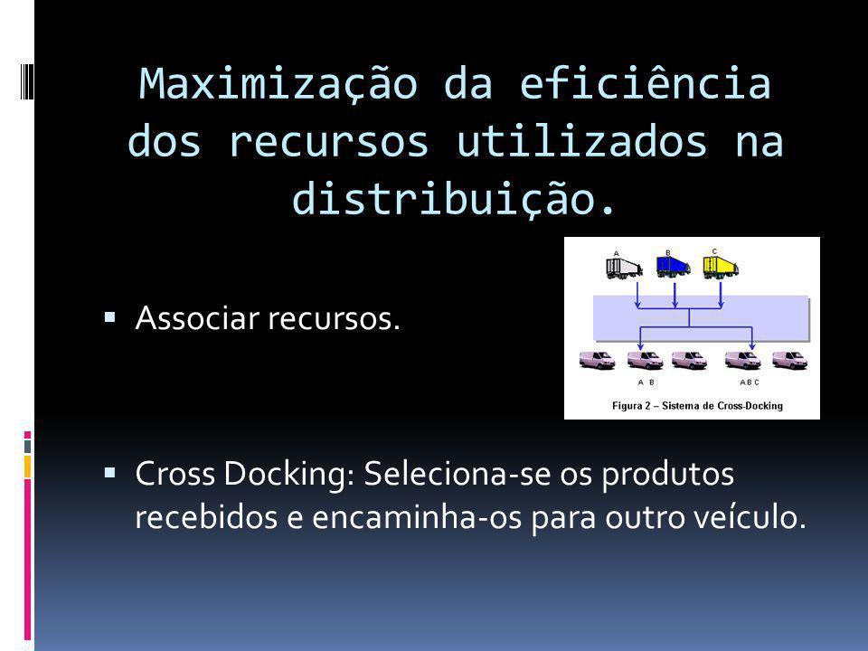 Maximização da eficiência dos recursos utilizados na distribuição. Associar recursos. Cross Docking: Seleciona-se os produtos recebidos e encaminha-os
