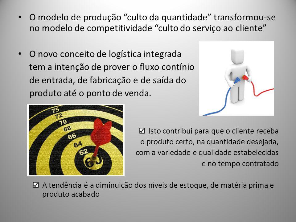O modelo de produção culto da quantidade transformou-se no modelo de competitividade culto do serviço ao cliente O novo conceito de logística integrada tem a intenção de prover o fluxo contínio de entrada, de fabricação e de saída do produto até o ponto de venda.