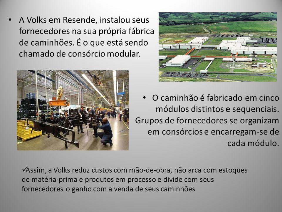 A Volks em Resende, instalou seus fornecedores na sua própria fábrica de caminhões.
