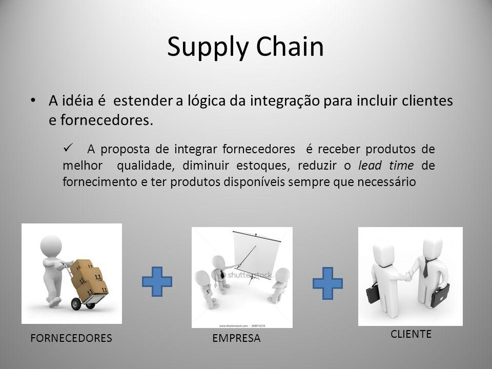 Supply Chain A idéia é estender a lógica da integração para incluir clientes e fornecedores.