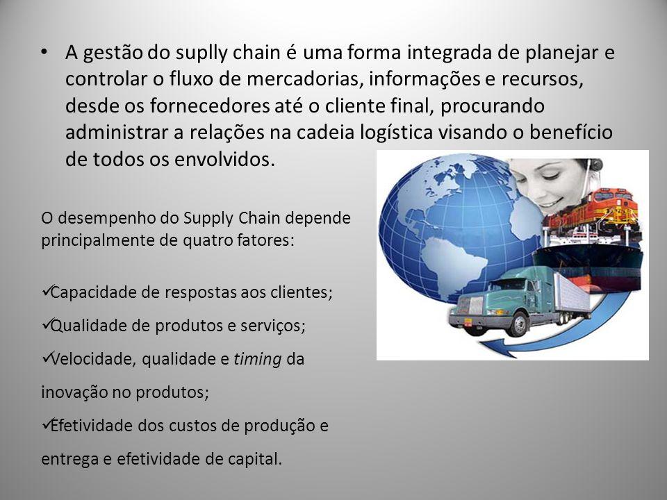 A gestão do suplly chain é uma forma integrada de planejar e controlar o fluxo de mercadorias, informações e recursos, desde os fornecedores até o cliente final, procurando administrar a relações na cadeia logística visando o benefício de todos os envolvidos.