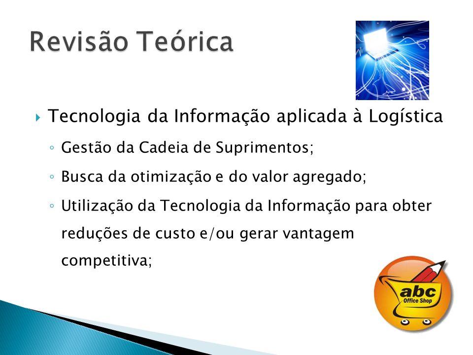 Tecnologia da Informação aplicada à Logística Gestão da Cadeia de Suprimentos; Busca da otimização e do valor agregado; Utilização da Tecnologia da Informação para obter reduções de custo e/ou gerar vantagem competitiva;