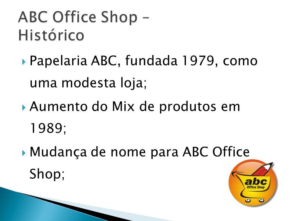 Papelaria ABC, fundada 1979, como uma modesta loja; Aumento do Mix de produtos em 1989; Mudança de nome para ABC Office Shop;