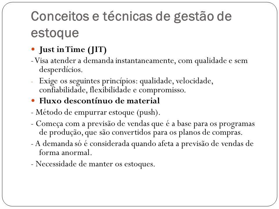 Conceitos e técnicas de gestão de estoque Just in Time (JIT) - Visa atender a demanda instantaneamente, com qualidade e sem desperdícios. - Exige os s