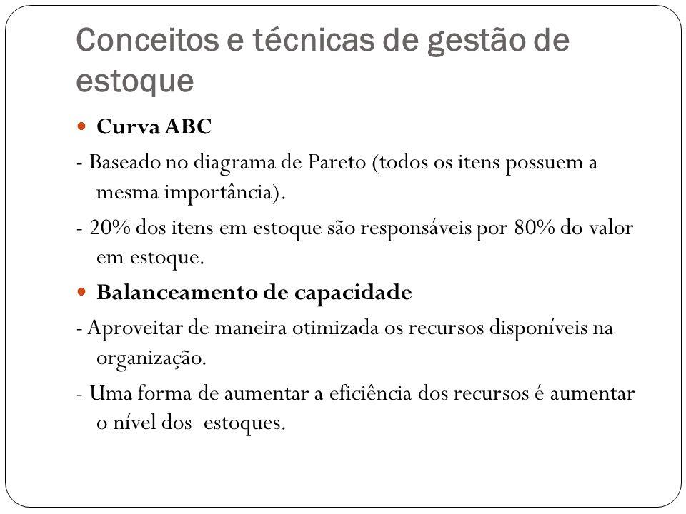 Conceitos e técnicas de gestão de estoque Curva ABC - Baseado no diagrama de Pareto (todos os itens possuem a mesma importância). - 20% dos itens em e