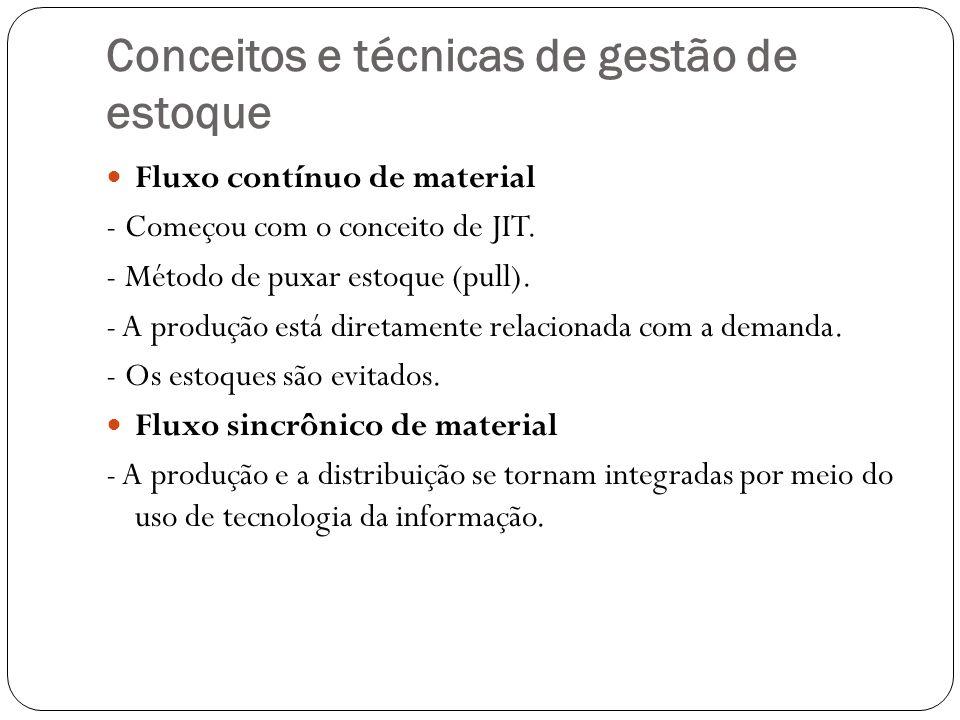 Conceitos e técnicas de gestão de estoque Fluxo contínuo de material - Começou com o conceito de JIT. - Método de puxar estoque (pull). - A produção e