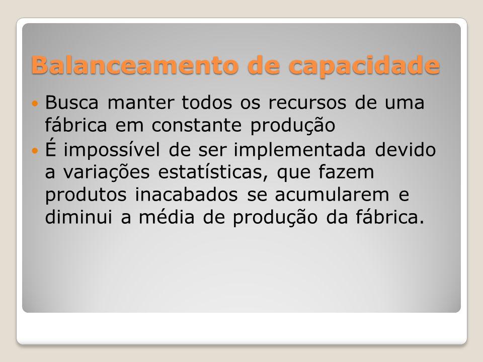 Balanceamento de capacidade Busca manter todos os recursos de uma fábrica em constante produção É impossível de ser implementada devido a variações es