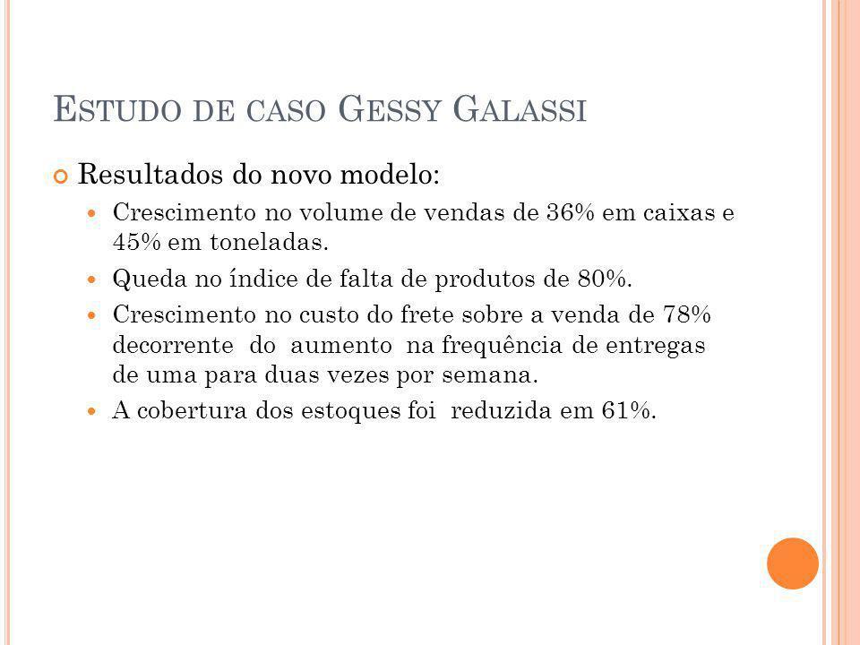 E STUDO DE CASO G ESSY G ALASSI Resultados do novo modelo: Crescimento no volume de vendas de 36% em caixas e 45% em toneladas. Queda no índice de fal