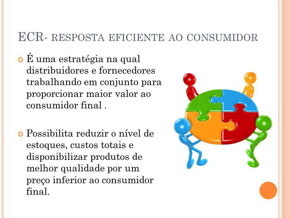 ECR- RESPOSTA EFICIENTE AO CONSUMIDOR É uma estratégia na qual distribuidores e fornecedores trabalhando em conjunto para proporcionar maior valor ao
