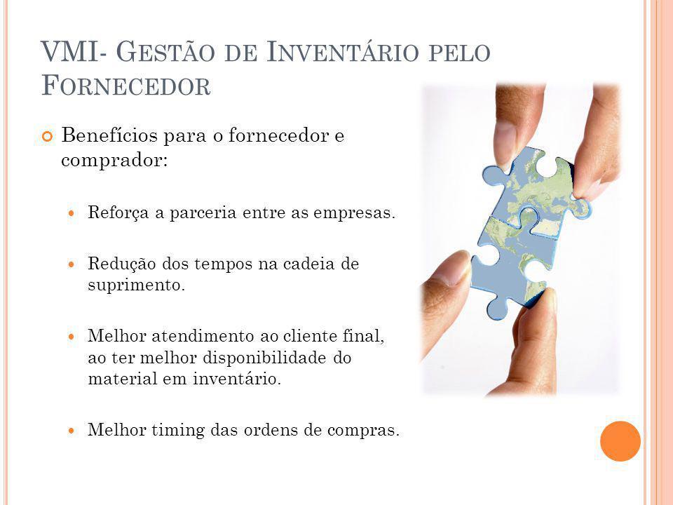 VMI- G ESTÃO DE I NVENTÁRIO PELO F ORNECEDOR Benefícios para o fornecedor e comprador: Reforça a parceria entre as empresas. Redução dos tempos na cad