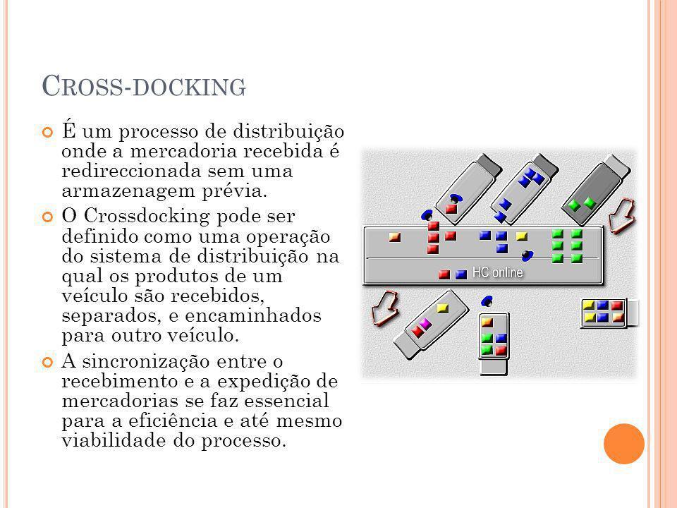C ROSS - DOCKING É um processo de distribuição onde a mercadoria recebida é redireccionada sem uma armazenagem prévia. O Crossdocking pode ser definid