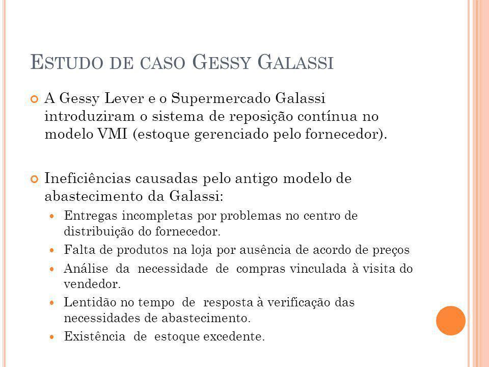 E STUDO DE CASO G ESSY G ALASSI A Gessy Lever e o Supermercado Galassi introduziram o sistema de reposição contínua no modelo VMI (estoque gerenciado