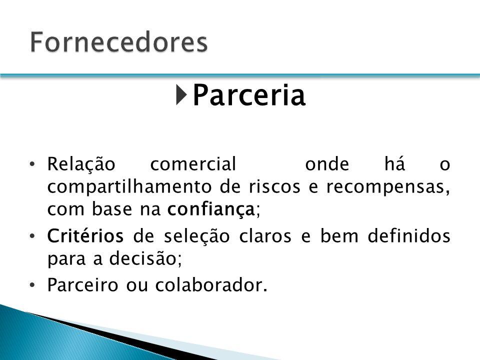 Parceria Relação comercial onde há o compartilhamento de riscos e recompensas, com base na confiança; Critérios de seleção claros e bem definidos para a decisão; Parceiro ou colaborador.