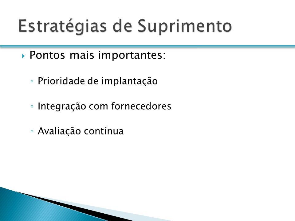 Pontos mais importantes: Prioridade de implantação Integração com fornecedores Avaliação contínua