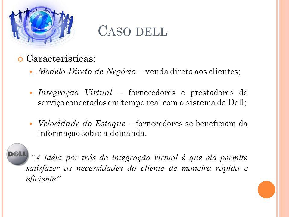 C ASO DELL Características: Modelo Direto de Negócio – venda direta aos clientes; Integração Virtual – fornecedores e prestadores de serviço conectado