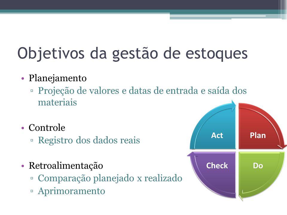 Objetivos da gestão de estoques Planejamento Projeção de valores e datas de entrada e saída dos materiais Controle Registro dos dados reais Retroalime