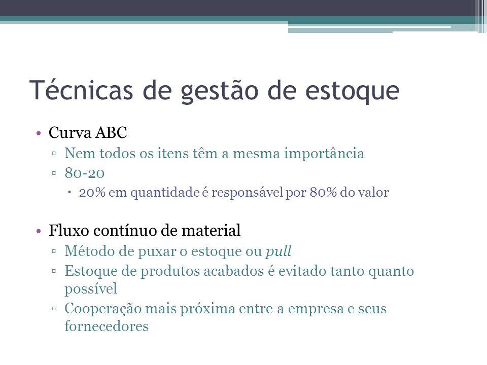 Técnicas de gestão de estoque Curva ABC Nem todos os itens têm a mesma importância 80-20 20% em quantidade é responsável por 80% do valor Fluxo contín