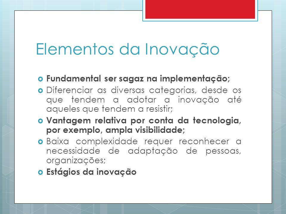 Elementos da Inovação Fundamental ser sagaz na implementação; Diferenciar as diversas categorias, desde os que tendem a adotar a inovação até aqueles