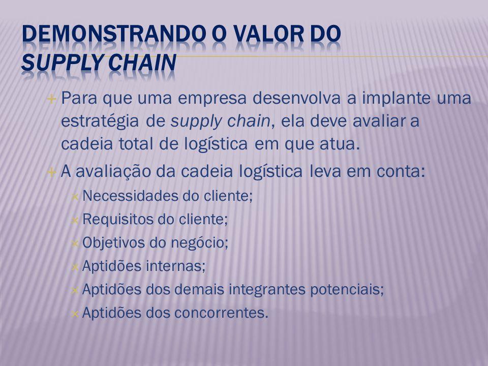 Para que uma empresa desenvolva a implante uma estratégia de supply chain, ela deve avaliar a cadeia total de logística em que atua. A avaliação da ca