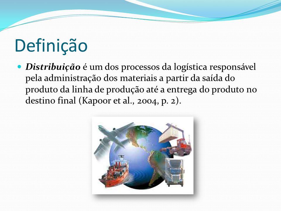 Definição Distribuição é um dos processos da logística responsável pela administração dos materiais a partir da saída do produto da linha de produção