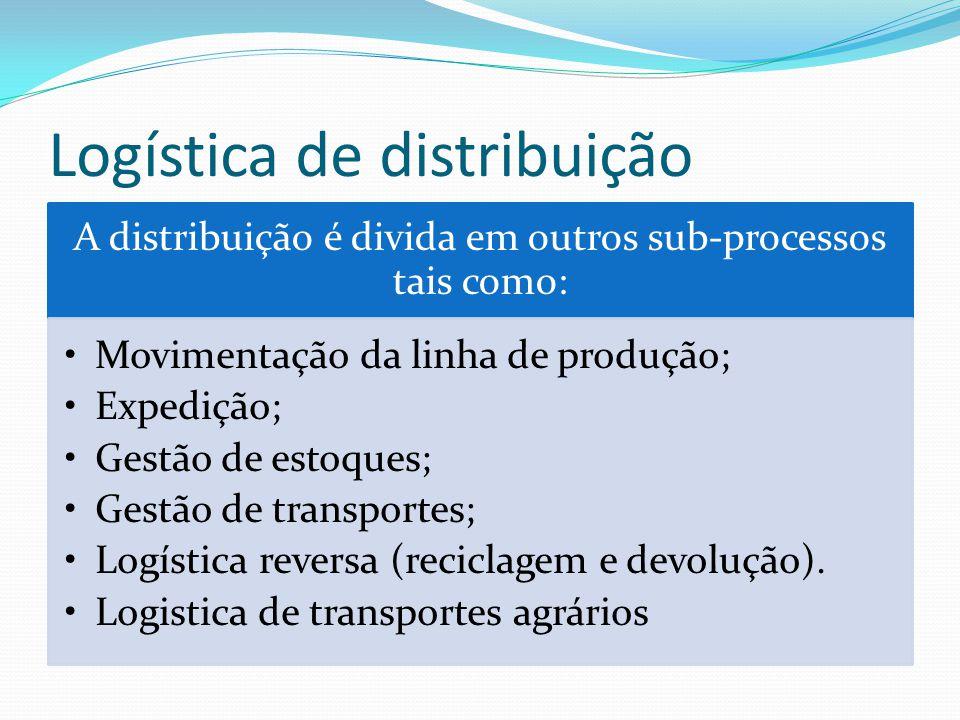 Logística de distribuição A distribuição é divida em outros sub-processos tais como: Movimentação da linha de produção; Expedição; Gestão de estoques;
