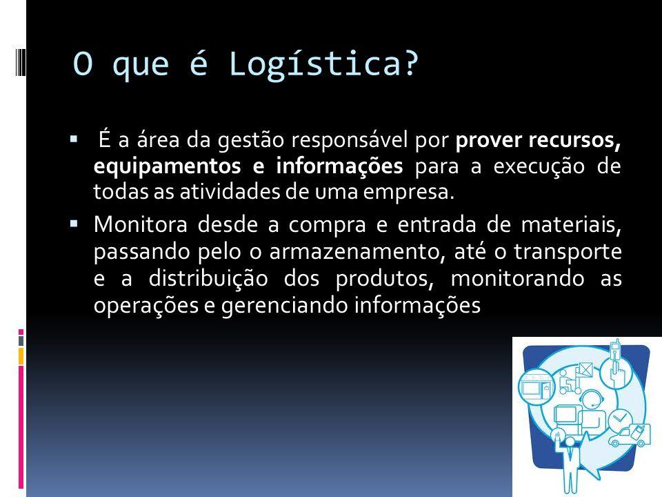 O que é Logística.