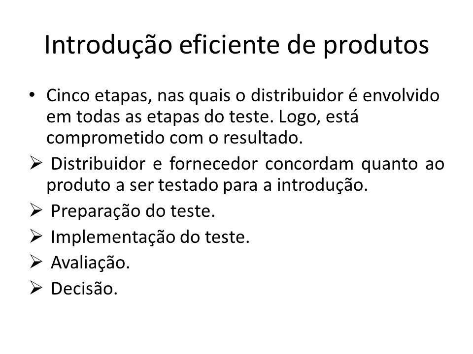 Introdução eficiente de produtos Cinco etapas, nas quais o distribuidor é envolvido em todas as etapas do teste. Logo, está comprometido com o resulta